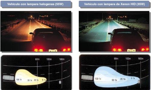 مقایسه لامپ معمولی و زنون