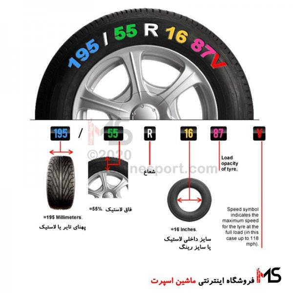 نحوه تشخیص سایز رینگ خودرو